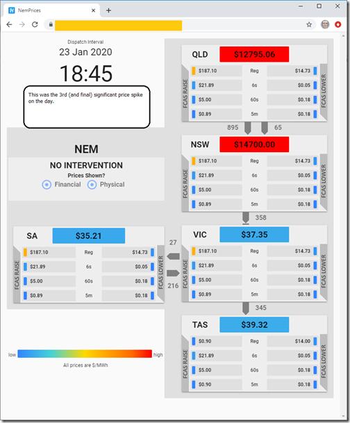 2020-01-23-at-18-45-ez2view-NEMPrices-NewWidget