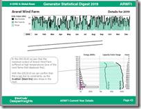 GSD2019-AraratWF-TemperatureEffects