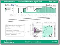 GSD2019-ChildersSF-TemperatureEffects