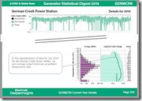 GSD2019-GermanCreek-TemperatureEffects