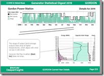 GSD2019-Gordon-TemperatureEffects