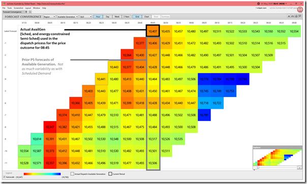 2020-05-01-at-08-45-ez2view-ForecastConvergence-AVAILGEN