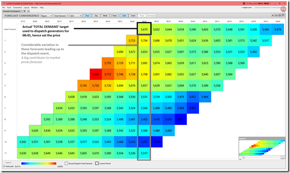 2020-05-01-at-08-45-ez2view-ForecastConvergence-TOTALDEMAND