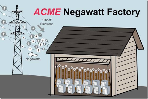 2020-06-10-ACMENegawattFactory-PriceHigh