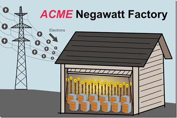 2020-06-10-ACMENegawattFactory-PriceLow