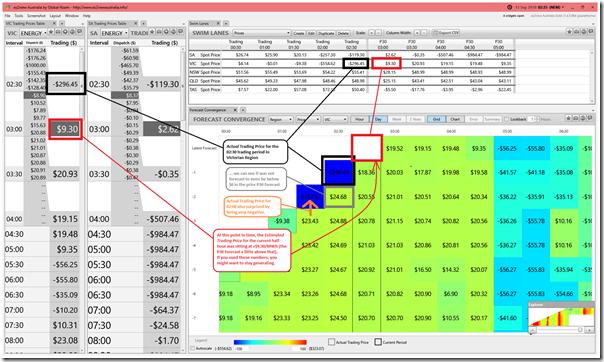 2018-09-15-at-02-35-ez2view-PriceExploration
