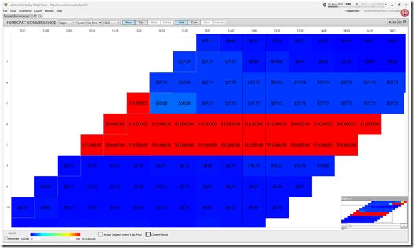 2020-11-16-at-13-45-ez2view-ForecastConvergence-QLDlower6secprice