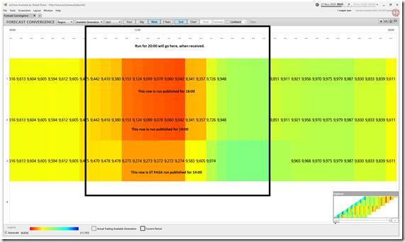 2020-11-23-at-19-35-ez2view-ForecastConvergence-QLDavailgen-table