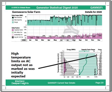 GSD2020-draft-GANNSF1-Temperature