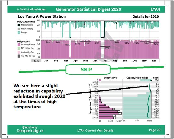 GSD2020-draft-LYA4-Temperature