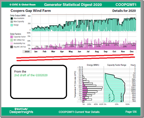 GSD2020-draft2-COOPGWF1-Bpage