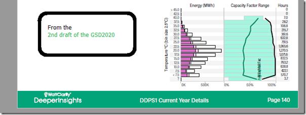 GSD2020-draft2-DDPS1-Bpage