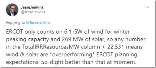 2021-02-16-tweet-WindOverperforming