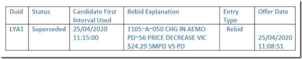 2021-02-18-ez2view-Bids-LYA1-Rebid