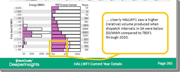 GSD2020-HALLWF1-Bpage-extract