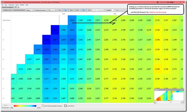 2021-03-12-at-16-10-ez2view-ForecastConvergence-30min-SAAvailGen