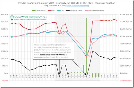 2021-01-24-Trend-ConstraintEquation