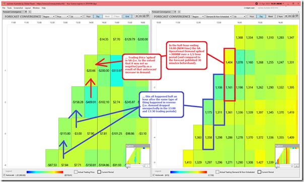 2021-04-13-at-14-30-ez2view-ForecastConvergence-SA