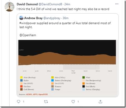 2021-04-14-tweet-DavidOsmond-recordWind