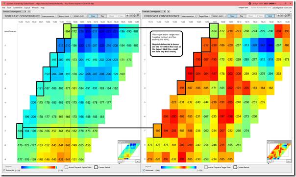 2021-04-20-at-15-55-ez2view-QNI-ForecastConvergence