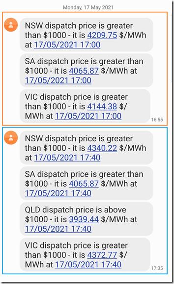2021-05-17-SMSalerts-PriceSpikes