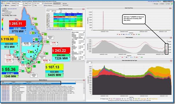2021-05-25-at-14-20-NEMwatch-QLD-DemandDrop