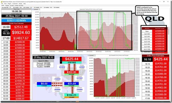 2021-05-25-at-16-10-deSide-QLDvollforecast