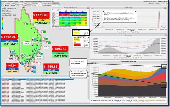 2021-05-30-at-18-20-NEMwatch-IRPM-PriceSpike
