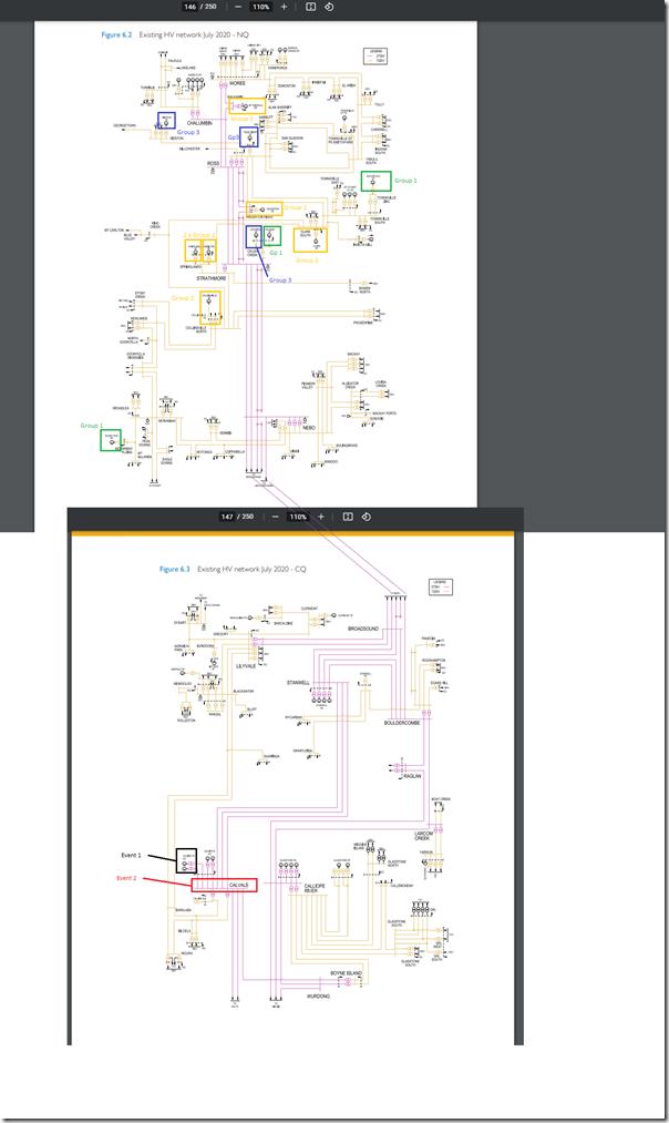 2021-06-02-Annotated-PowerlinkAPR2020