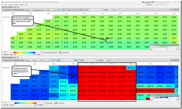2021-06-11-at-16-00-ez2view-ForecastConvergence