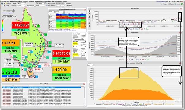 2021-07-11-at-18-25-NEMwatch-PriceSpike-Solar