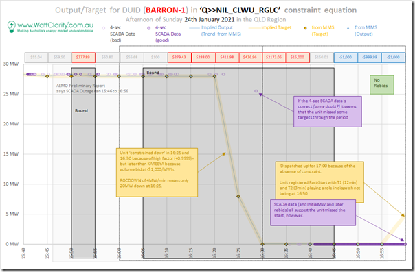 2021-01-24-DUIDs-BARROn1