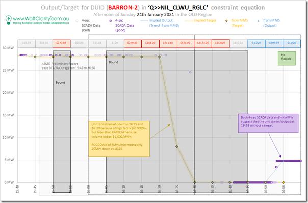 2021-01-24-DUIDs-BARROn2