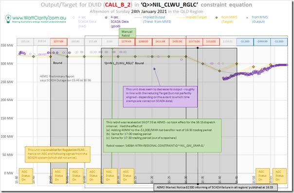 2021-01-24-DUIDs-CALLB2