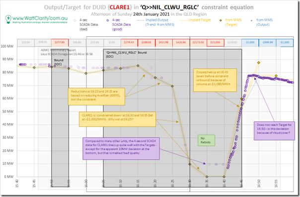 2021-01-24-DUIDs-CLARESF1