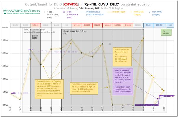 2021-01-24-DUIDs-CSPVPS1