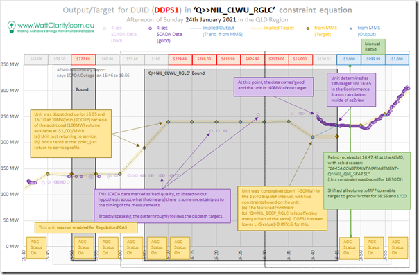 2021-01-24-DUIDs-DDPS1