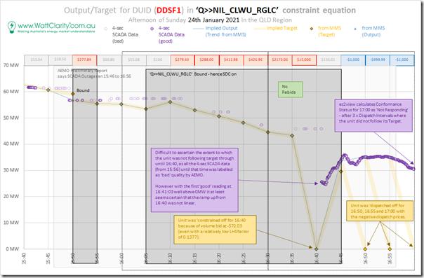 2021-01-24-DUIDs-DDSF1