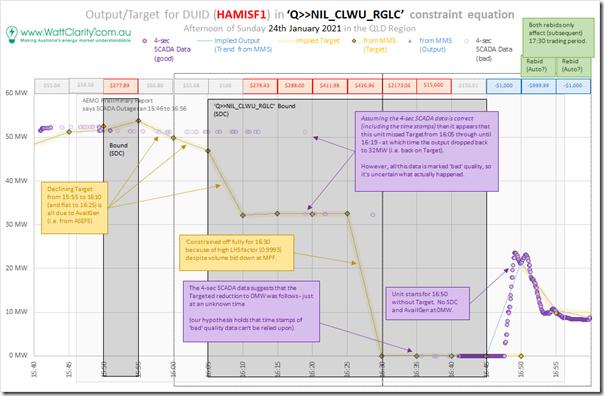 2021-01-24-DUIDs-HAMISF1