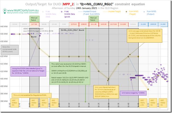 2021-01-24-DUIDs-MPP2