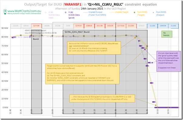 2021-01-24-DUIDs-YARANSF1