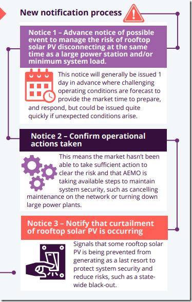 2021-09-24-AEMO-FactSheet-RooftopPV