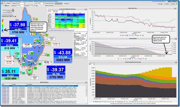 2021-10-03-at-11-40-NEMwatch-screenshot