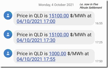 2021-10-04-SMS-QLD-PriceSpike