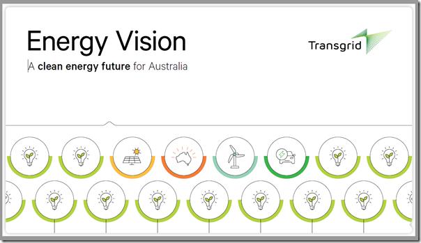 2021-10-13-TransGrid-EnergyVision