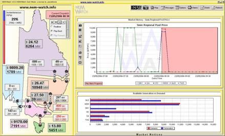NEM-Watch 23/05/2006 08:30