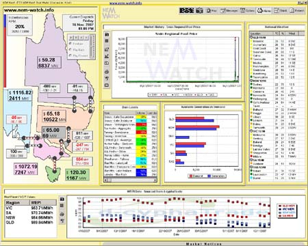 Nem-Watch 1:00pm 16-11-2007 : Price $1072 in VIC with Snowy constrained